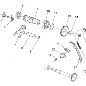 Front cylinder timing system