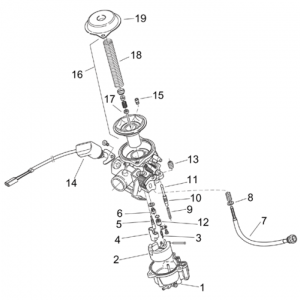 Carburettor - Components