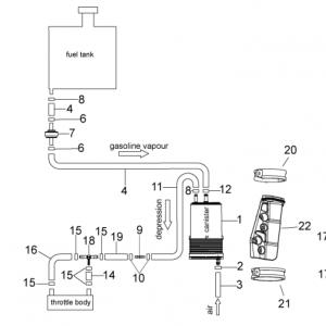 Fuel vapour recover system