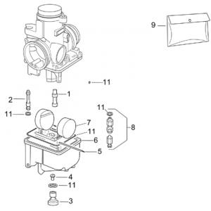 Carburettor III